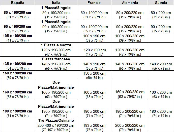 tabla medidas colchones
