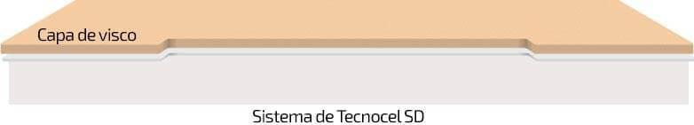 Núcleo de espumación HR del colchón de espumación viscoline-Colchones Aznar