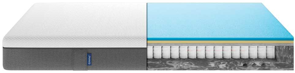 Estructura del colchón se adapta a tu cuerpo perfectamente