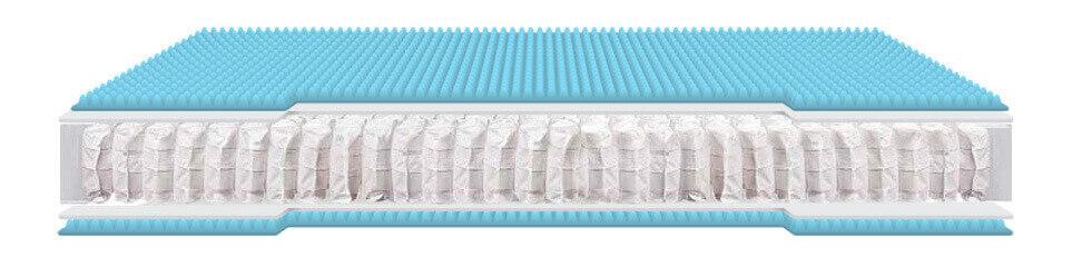 Un colchón de calidad al servicio de todos