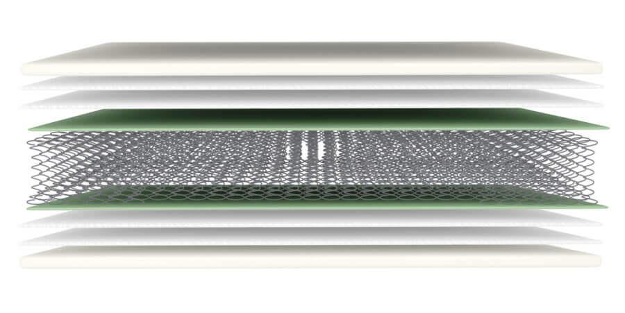 esquema del núcleo colchón normablock