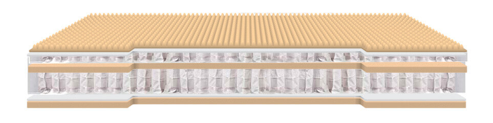 nucleo del colchón muelles ensacados Duplex con visco Air