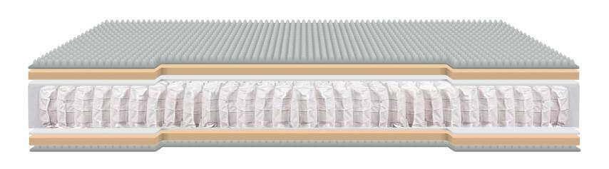 Destaca igualmente la suavidad y aireación de sus dos capas diferentes de Tecnocel, lo que lo hacen confortable y transpirable.
