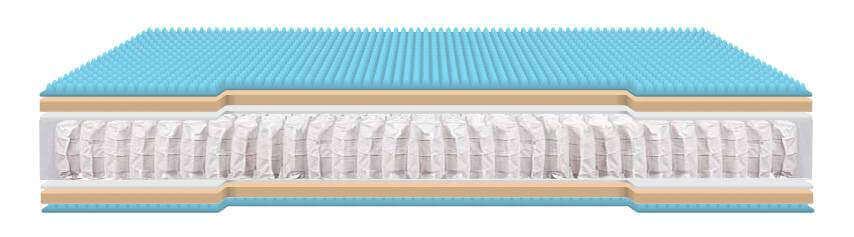 El colchón magnum de Relax es el más venddido en el 2019