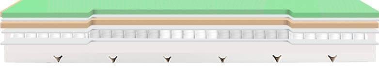 Núcleo del colchón hibrido Bellagio