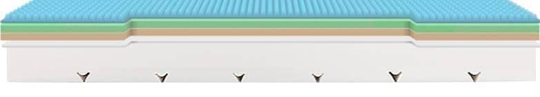 Colchón diseñado con canales que atraviesan verticalmente  su núcleo de forma total.